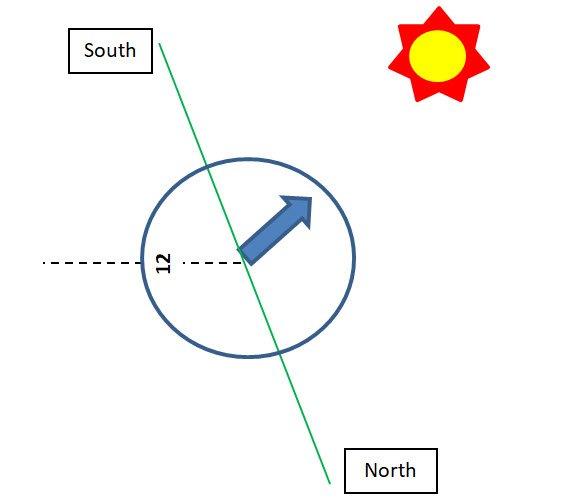 Survival Navigation